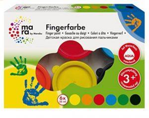 Fingerfarben Test & Vergleich 2019